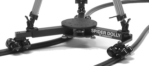 Spider Dolly